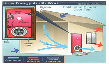 sc 1 st  SRI Energy & Professional Air Sealing